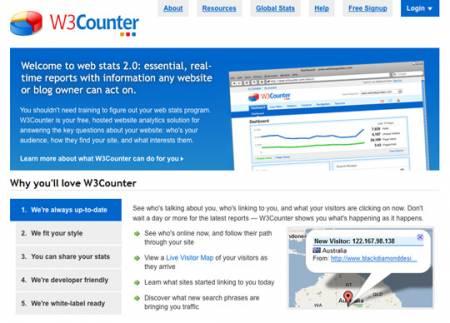 سایت W3Counter سرویس آنالیز آمار وب سایت