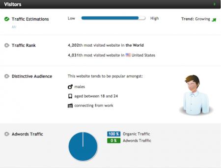 15 آمارگیر برای وب سایت شما