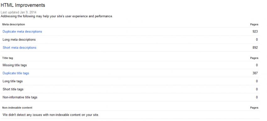 2 راه برای بهبود seo با Webmaster Tools